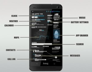 Aplicatie mobila Watch Dogs